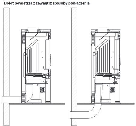 DOSTAWA GRATIS! 30055019 Piec wolnostojący koza 10kW AB S 2 z wylotem spalin fi 150 - spełnia anty-smogowy EkoProjekt