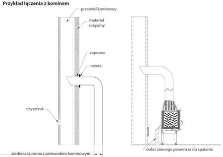 DOSTAWA GRATIS! 30055398 Wkład kominkowy 10kW Franek (szyba prosta) - spełnia anty-smogowy EkoProjekt
