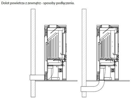DOSTAWA GRATIS! 30072097 Piec wolnostojący koza 9kW Picard z wylotem spalin fi 150 - spełnia anty-smogowy EkoProjekt