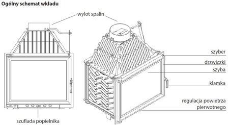 KONS Wkład kominkowy 14kW Lucy BS (lewa boczna szyba bez szprosa) - spełnia anty-smogowy EkoProjekt 30063875