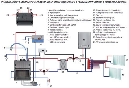 Wkład kominkowy 12kW AQUARIO Z14 PW  z płaszczem wodnym, wężownicą (szyba prosta) - spełnia anty-smogowy EkoProjekt 30046805