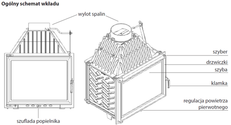 Wkład kominkowy 8kW Maja BS Gilotyna (lewa boczna szyba bez szprosa, podnoszona do góry) - spełnia anty-smogowy EkoProjekt 30040903